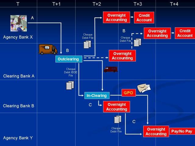 diagram15.2.1